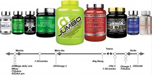 Pak aumento de massa muscular NutriAnabolico ectomorfo 20 aos 40