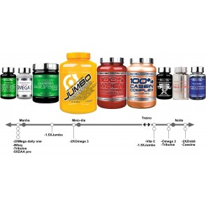 Pak aumento de massa muscular NutriAnabolico >40 ecto,meso,endo