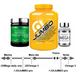 Pak aumento de massa muscular Nutribasico Endomorfoe mesomorfo dos 20 aos 40